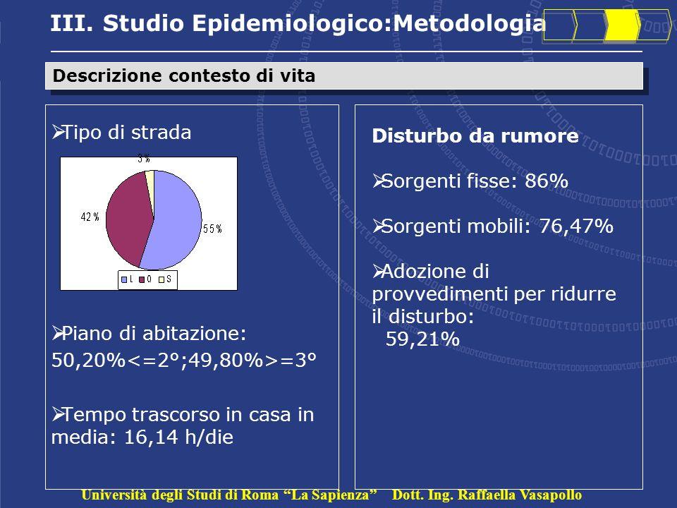III. Studio Epidemiologico:Metodologia Descrizione contesto di vita Tipo di strada Piano di abitazione: 50,20% =3° Tempo trascorso in casa in media: 1