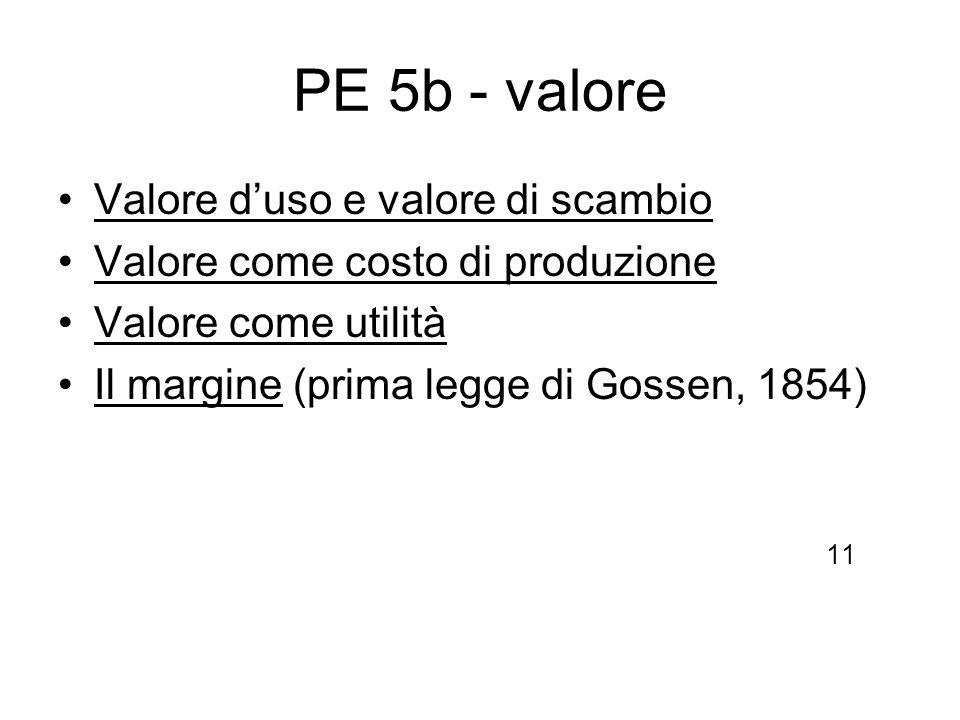 PE 5b - valore Valore duso e valore di scambio Valore come costo di produzione Valore come utilità Il margine (prima legge di Gossen, 1854) 11