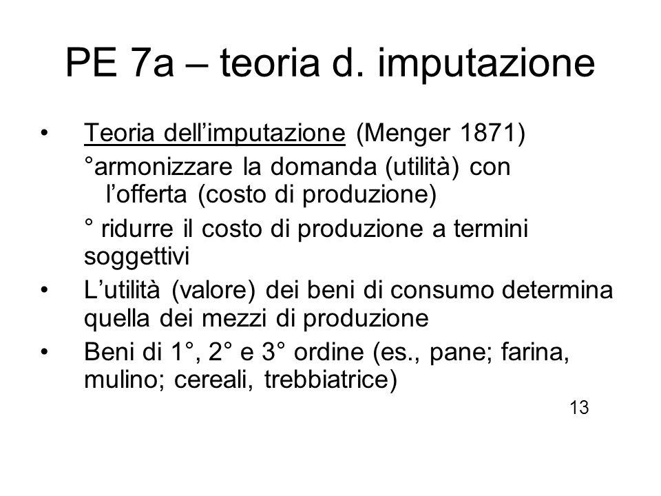 PE 7a – teoria d. imputazione Teoria dellimputazione (Menger 1871) °armonizzare la domanda (utilità) con lofferta (costo di produzione) ° ridurre il c