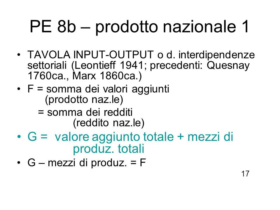 PE 8b – prodotto nazionale 1 TAVOLA INPUT-OUTPUT o d. interdipendenze settoriali (Leontieff 1941; precedenti: Quesnay 1760ca., Marx 1860ca.) F = somma