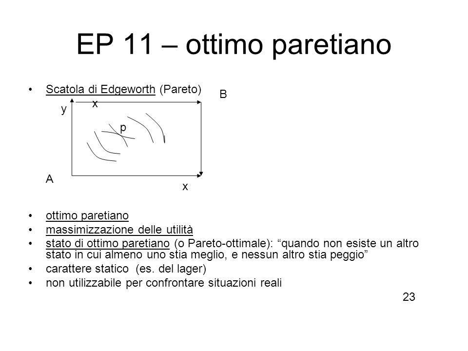 EP 11 – ottimo paretiano Scatola di Edgeworth (Pareto) ottimo paretiano massimizzazione delle utilità stato di ottimo paretiano (o Pareto-ottimale): q