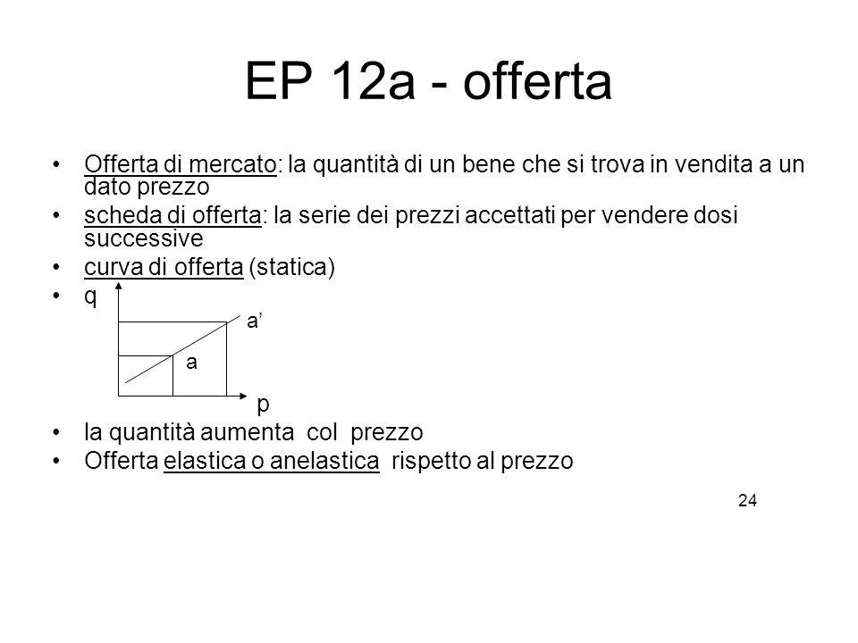 EP 12a - offerta Offerta di mercato: la quantità di un bene che si trova in vendita a un dato prezzo scheda di offerta: la serie dei prezzi accettati