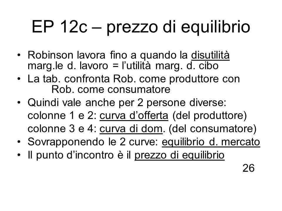 EP 12c – prezzo di equilibrio Robinson lavora fino a quando la disutilità marg.le d. lavoro = lutilità marg. d. cibo La tab. confronta Rob. come produ