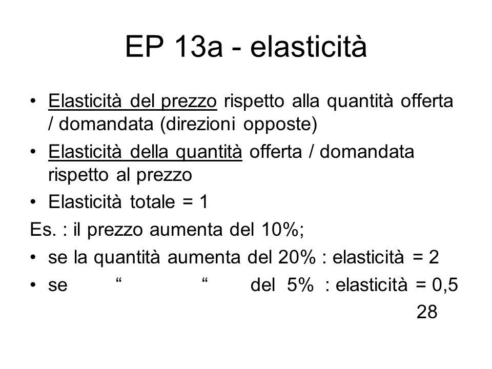 EP 13a - elasticità Elasticità del prezzo rispetto alla quantità offerta / domandata (direzioni opposte) Elasticità della quantità offerta / domandata