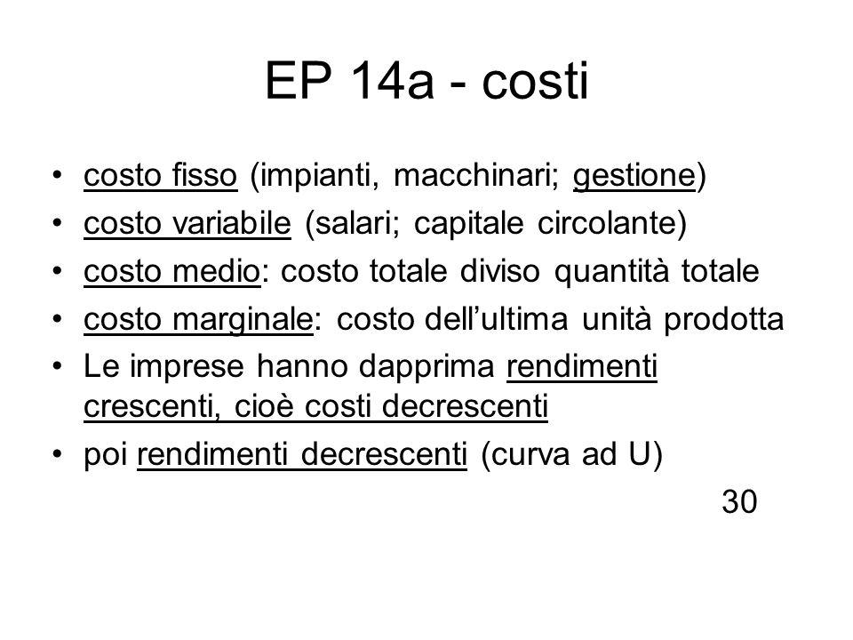 EP 14a - costi costo fisso (impianti, macchinari; gestione) costo variabile (salari; capitale circolante) costo medio: costo totale diviso quantità to