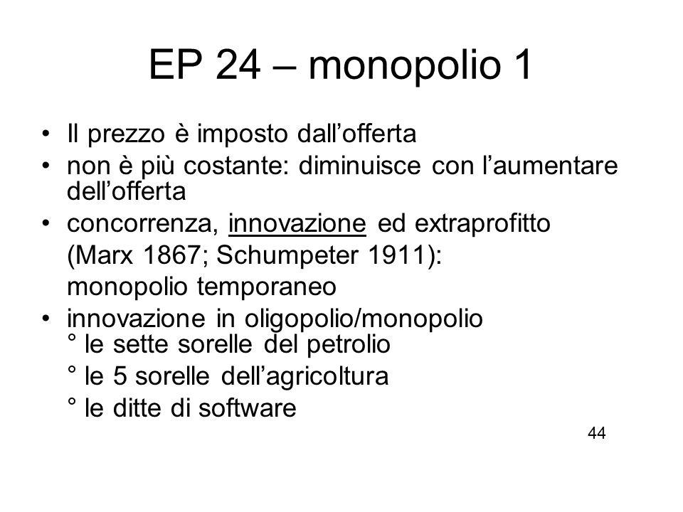 EP 24 – monopolio 1 Il prezzo è imposto dallofferta non è più costante: diminuisce con laumentare dellofferta concorrenza, innovazione ed extraprofitt