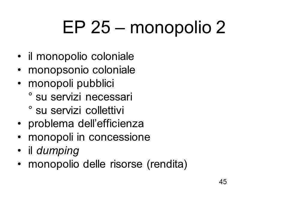 EP 25 – monopolio 2 il monopolio coloniale monopsonio coloniale monopoli pubblici ° su servizi necessari ° su servizi collettivi problema dellefficien