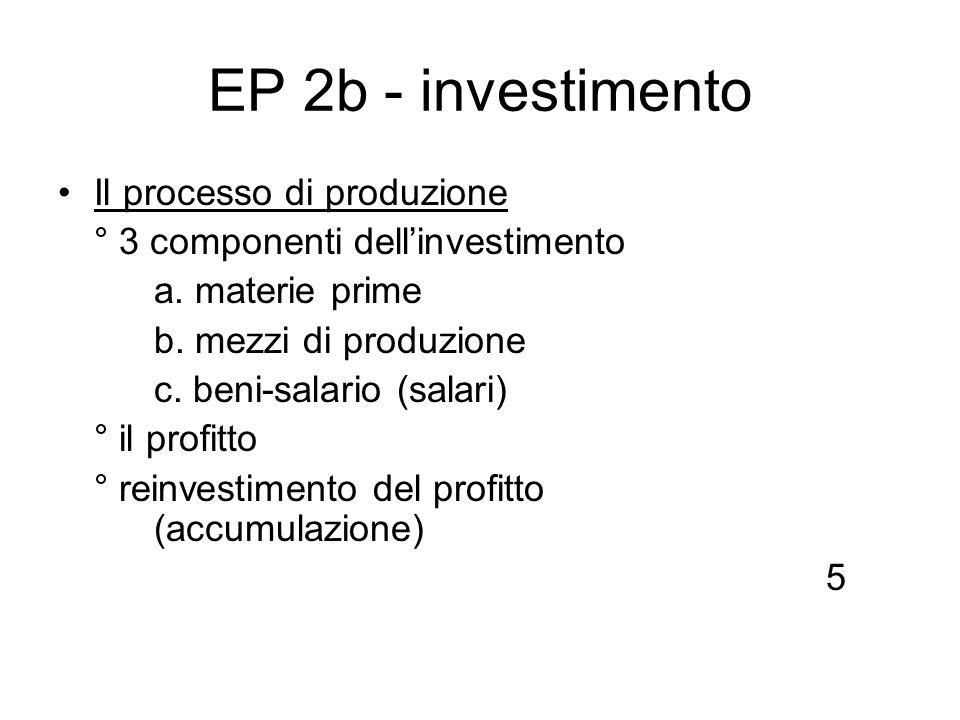 EP 2b - investimento Il processo di produzione ° 3 componenti dellinvestimento a. materie prime b. mezzi di produzione c. beni-salario (salari) ° il p