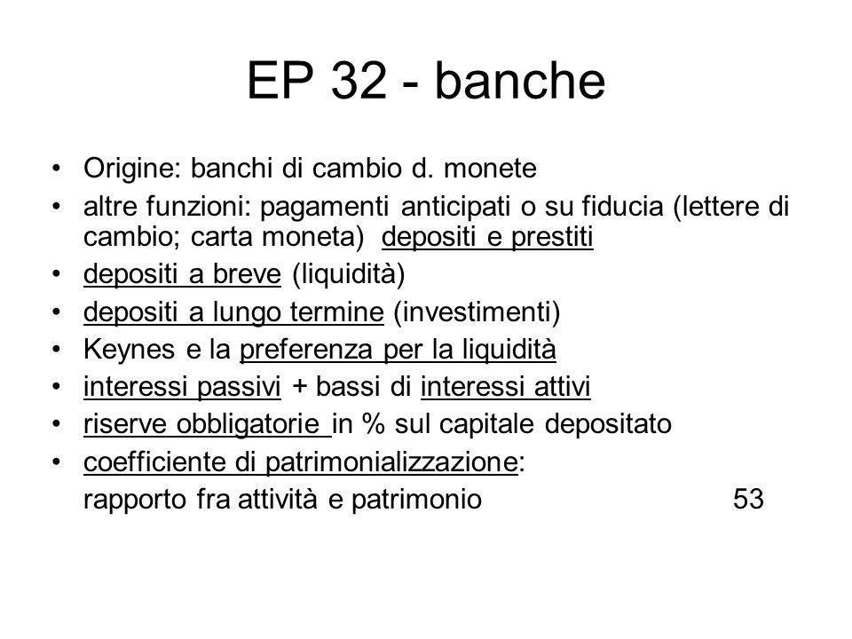EP 32 - banche Origine: banchi di cambio d. monete altre funzioni: pagamenti anticipati o su fiducia (lettere di cambio; carta moneta) depositi e pres