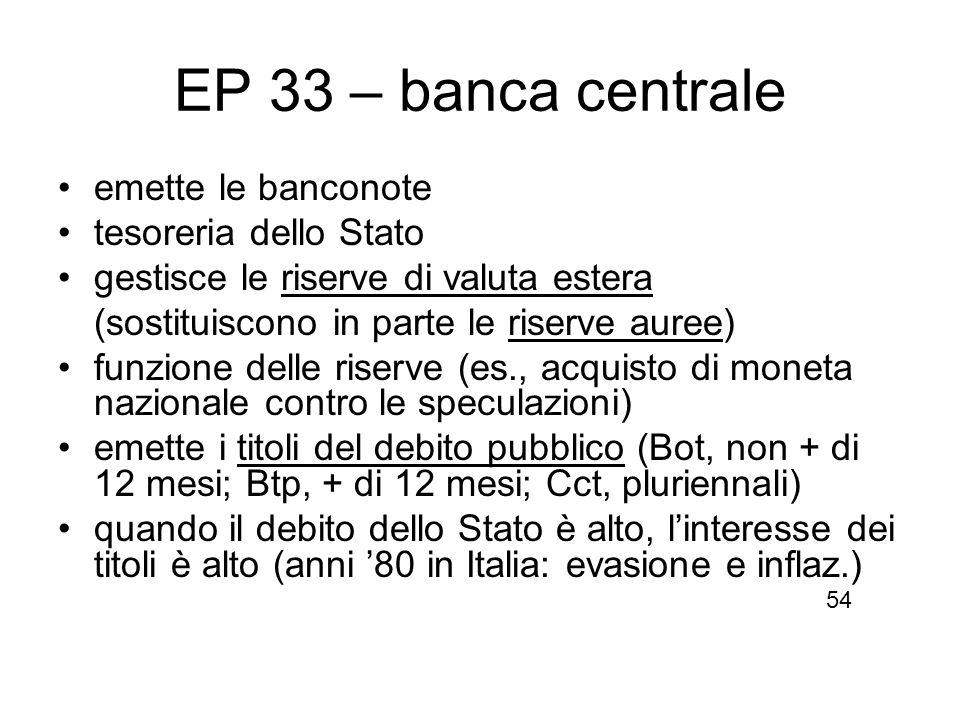 EP 33 – banca centrale emette le banconote tesoreria dello Stato gestisce le riserve di valuta estera (sostituiscono in parte le riserve auree) funzio