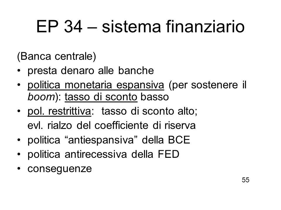 EP 34 – sistema finanziario (Banca centrale) presta denaro alle banche politica monetaria espansiva (per sostenere il boom): tasso di sconto basso pol