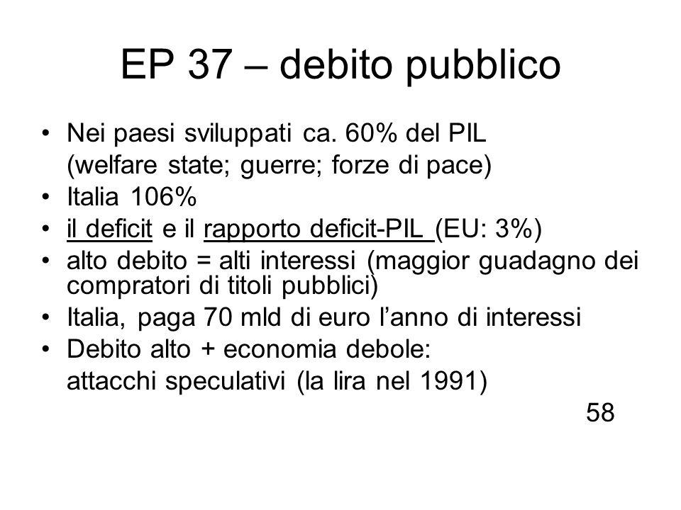 EP 37 – debito pubblico Nei paesi sviluppati ca. 60% del PIL (welfare state; guerre; forze di pace) Italia 106% il deficit e il rapporto deficit-PIL (