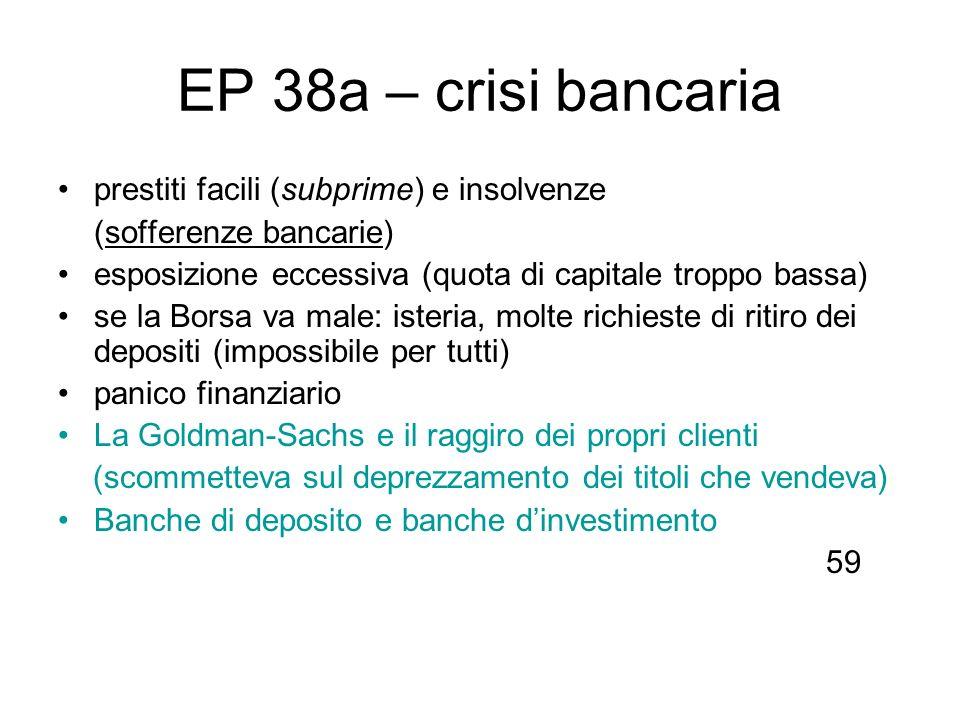 EP 38a – crisi bancaria prestiti facili (subprime) e insolvenze (sofferenze bancarie) esposizione eccessiva (quota di capitale troppo bassa) se la Bor