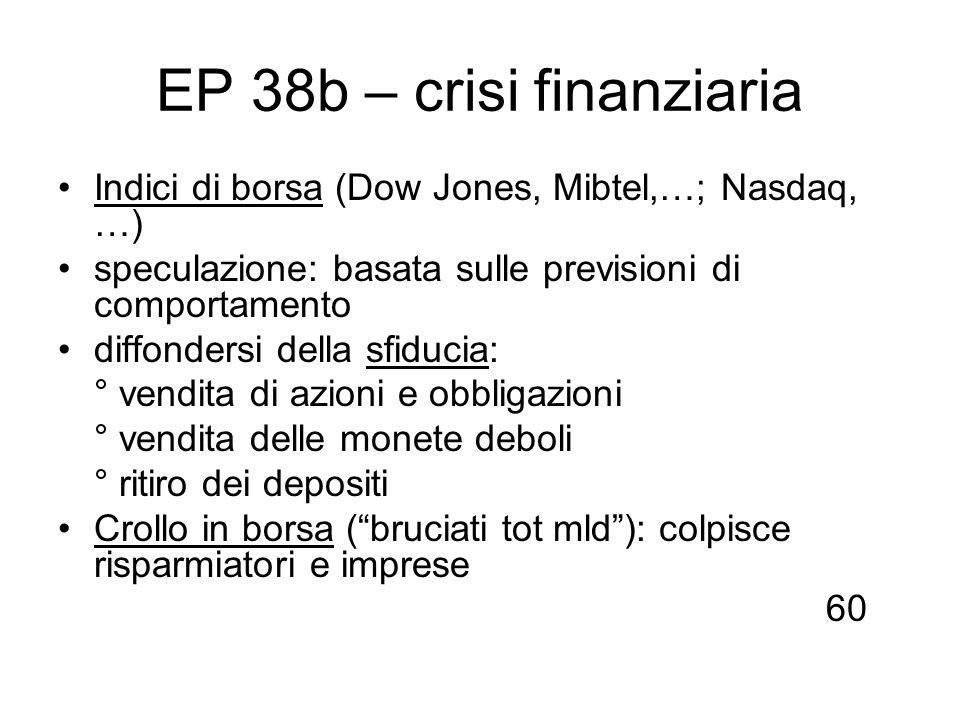 EP 38b – crisi finanziaria Indici di borsa (Dow Jones, Mibtel,…; Nasdaq, …) speculazione: basata sulle previsioni di comportamento diffondersi della s