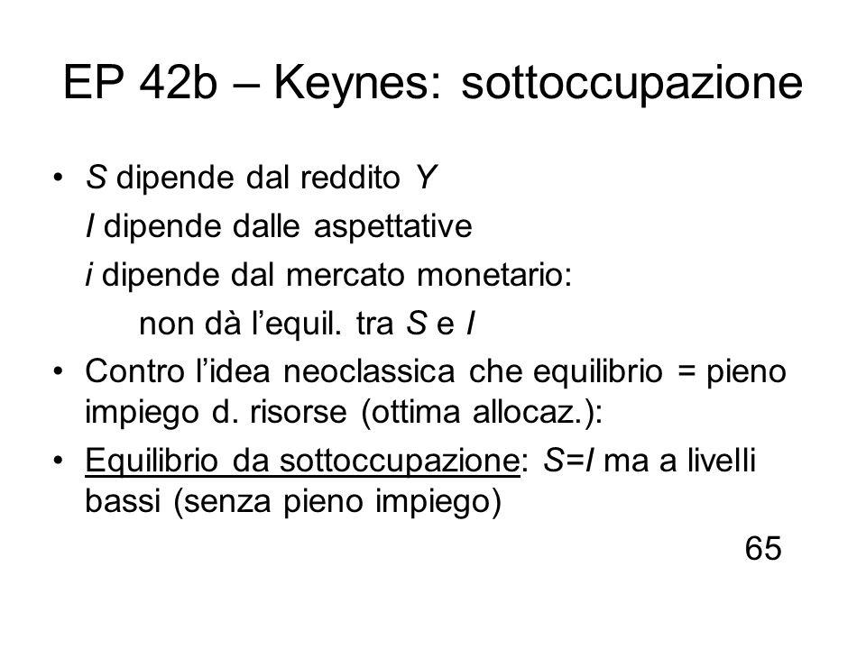 EP 42b – Keynes: sottoccupazione S dipende dal reddito Y I dipende dalle aspettative i dipende dal mercato monetario: non dà lequil. tra S e I Contro