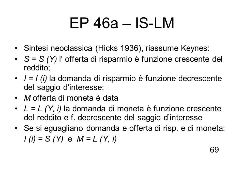 EP 46a – IS-LM Sintesi neoclassica (Hicks 1936), riassume Keynes: S = S (Y) l offerta di risparmio è funzione crescente del reddito; I = I (i) la doma