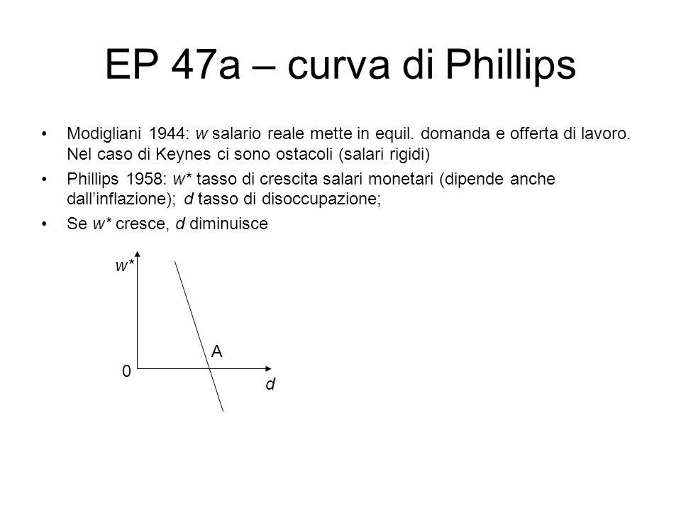 EP 47a – curva di Phillips Modigliani 1944: w salario reale mette in equil. domanda e offerta di lavoro. Nel caso di Keynes ci sono ostacoli (salari r