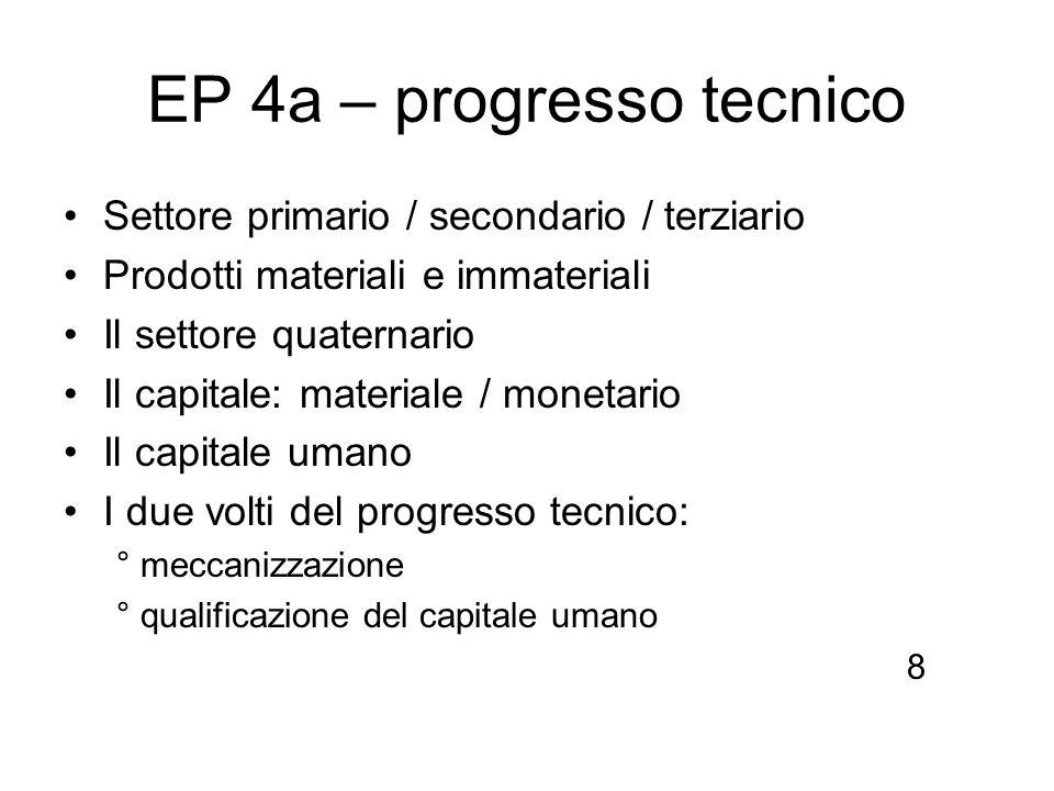 EP 4a – progresso tecnico Settore primario / secondario / terziario Prodotti materiali e immateriali Il settore quaternario Il capitale: materiale / m