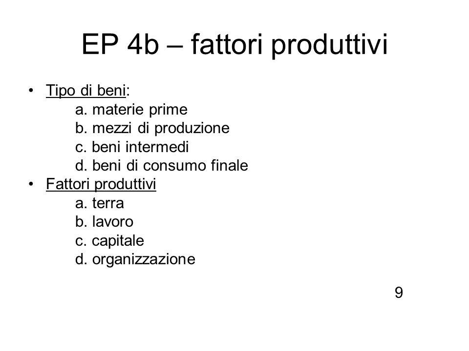 EP 4b – fattori produttivi Tipo di beni: a. materie prime b. mezzi di produzione c. beni intermedi d. beni di consumo finale Fattori produttivi a. ter