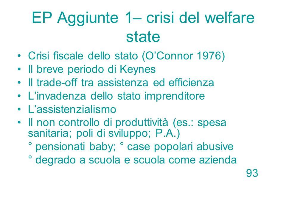 EP Aggiunte 1– crisi del welfare state Crisi fiscale dello stato (OConnor 1976) Il breve periodo di Keynes Il trade-off tra assistenza ed efficienza L