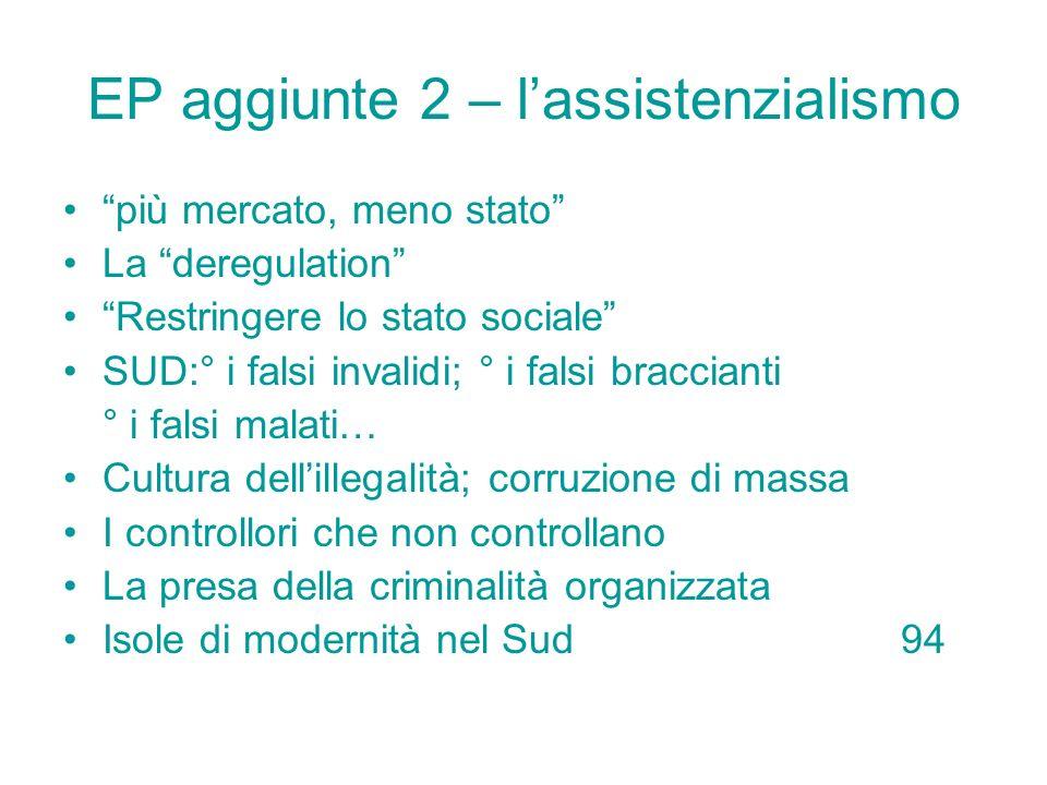 EP aggiunte 2 – lassistenzialismo più mercato, meno stato La deregulation Restringere lo stato sociale SUD:° i falsi invalidi; ° i falsi braccianti °
