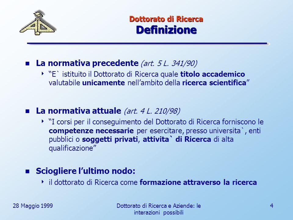 28 Maggio 1999Dottorato di Ricerca e Aziende: le interazioni possibili 4 Dottorato di Ricerca Definizione La normativa precedente (art.