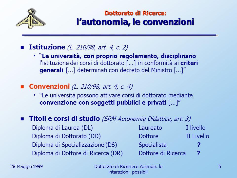 28 Maggio 1999Dottorato di Ricerca e Aziende: le interazioni possibili 5 Dottorato di Ricerca: lautonomia, le convenzioni Istituzione (L.
