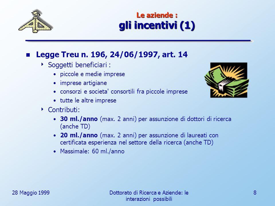 28 Maggio 1999Dottorato di Ricerca e Aziende: le interazioni possibili 8 Le aziende : gli incentivi (1) Legge Treu n.