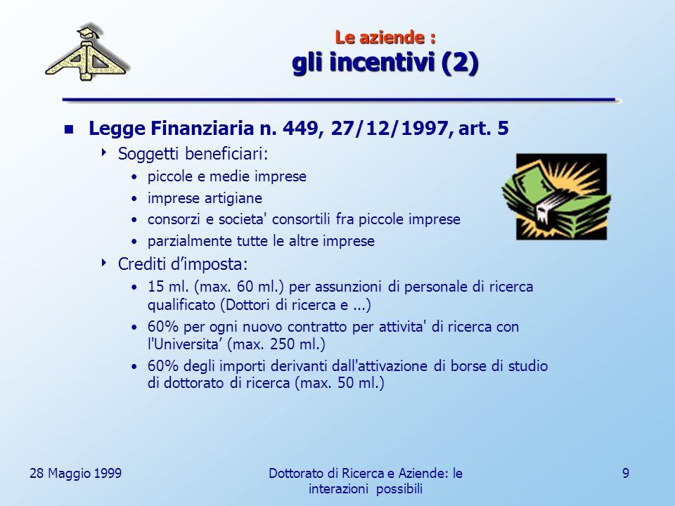 28 Maggio 1999Dottorato di Ricerca e Aziende: le interazioni possibili 9 Le aziende : gli incentivi (2) Legge Finanziaria n.