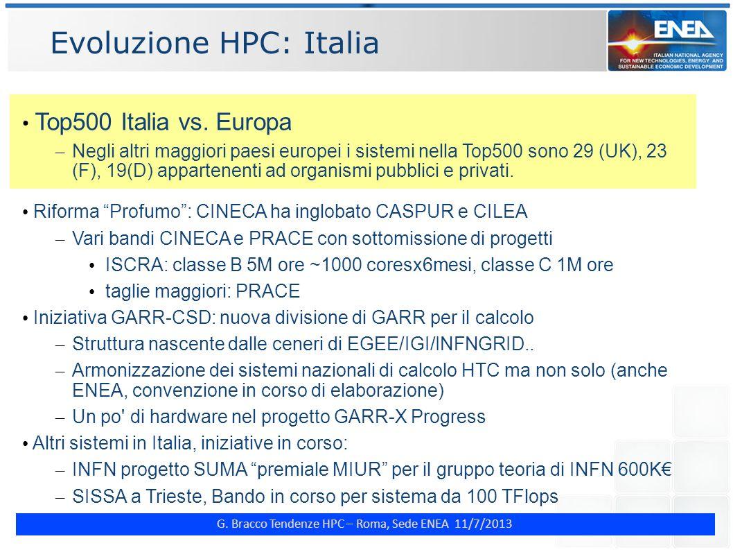 G. Bracco Tendenze HPC – Roma, Sede ENEA 11/7/2013 Evoluzione HPC: Italia Top500 Italia vs. Europa – Negli altri maggiori paesi europei i sistemi nell