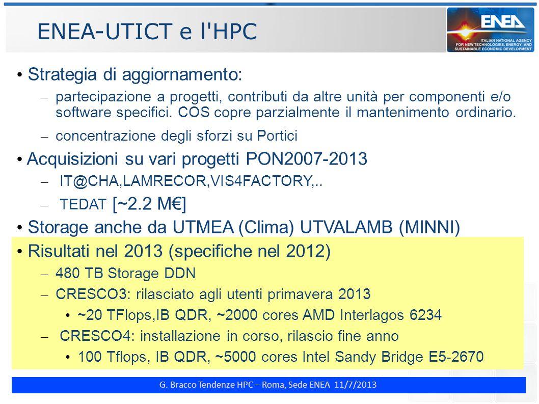 G. Bracco Tendenze HPC – Roma, Sede ENEA 11/7/2013 ENEA-UTICT e l'HPC Strategia di aggiornamento: – partecipazione a progetti, contributi da altre uni