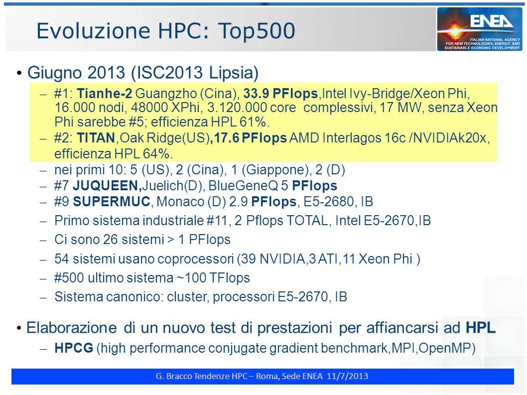 G. Bracco Tendenze HPC – Roma, Sede ENEA 11/7/2013 Evoluzione HPC: Top500 Giugno 2013 (ISC2013 Lipsia) – #1: Tianhe-2 Guangzho (Cina), 33.9 PFlops,Int