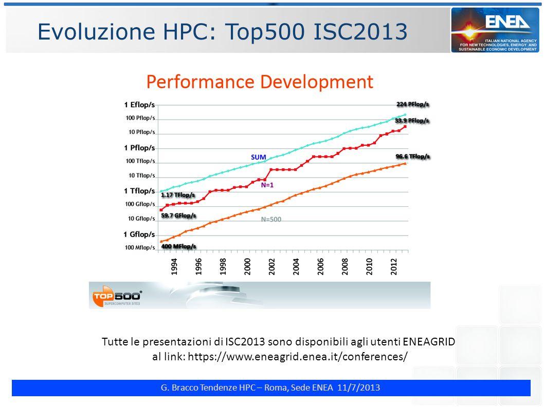G. Bracco Tendenze HPC – Roma, Sede ENEA 11/7/2013 Evoluzione HPC: Top500 ISC2013 Tutte le presentazioni di ISC2013 sono disponibili agli utenti ENEAG