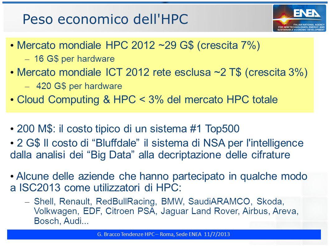 G. Bracco Tendenze HPC – Roma, Sede ENEA 11/7/2013 Peso economico dell'HPC Mercato mondiale HPC 2012 ~29 G$ (crescita 7%) – 16 G$ per hardware Mercato