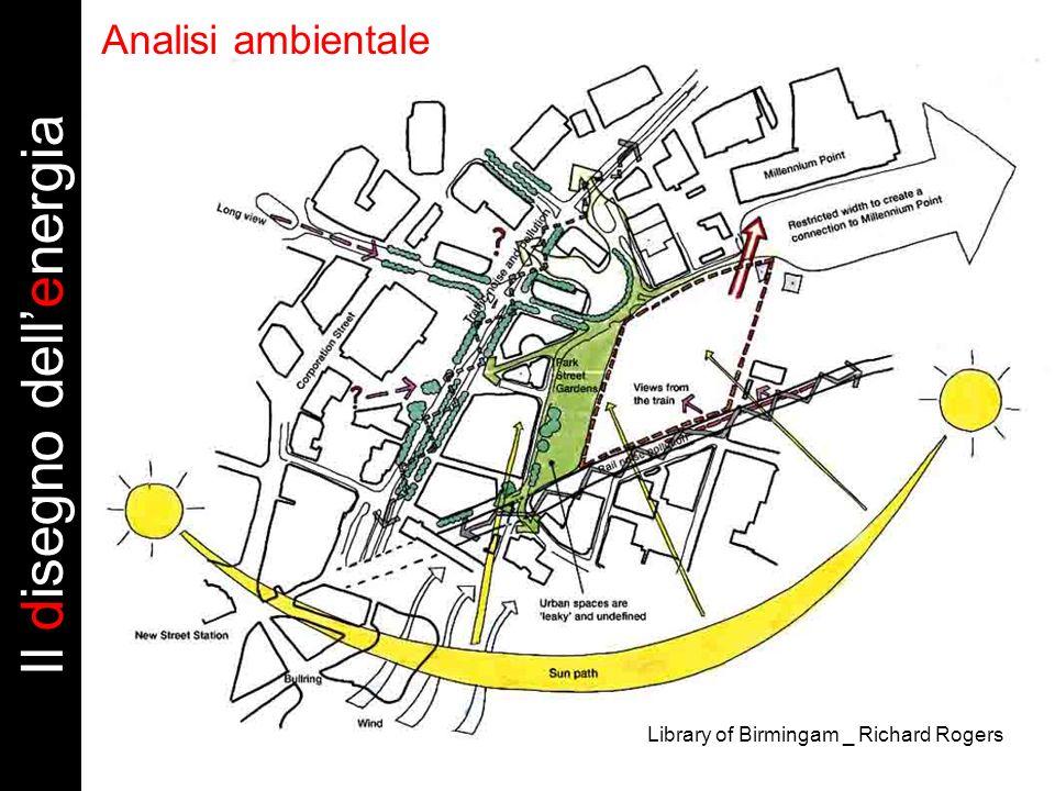 Library of Birmingam _ Richard Rogers Analisi ambientale Il disegno dellenergia