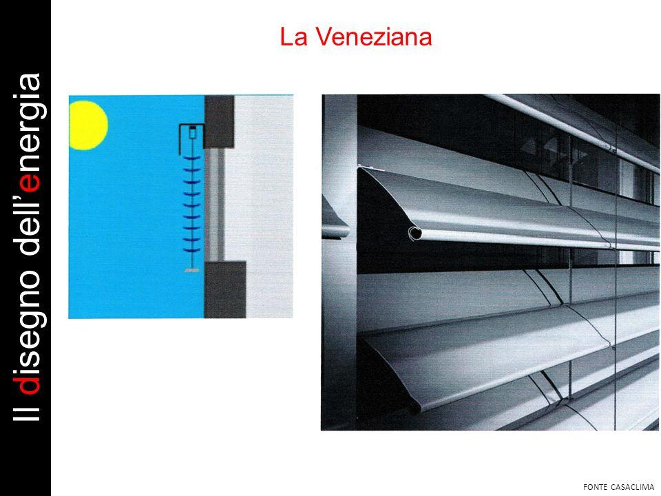 La Veneziana FONTE CASACLIMA Il disegno dellenergia