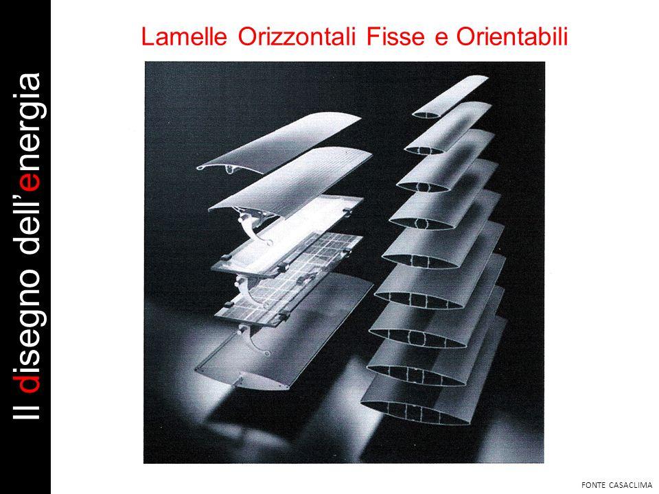 Lamelle Orizzontali Fisse e Orientabili FONTE CASACLIMA Il disegno dellenergia