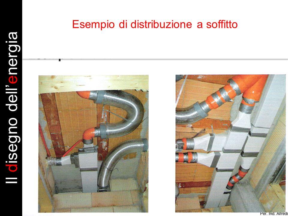 Esempio di distribuzione a soffitto