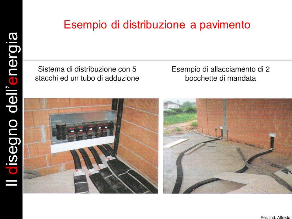 Il disegno dellenergia Esempio di distribuzione a pavimento