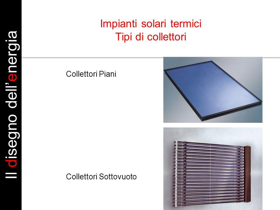 Il disegno dellenergia Impianti solari termici Tipi di collettori Collettori Piani Collettori Sottovuoto