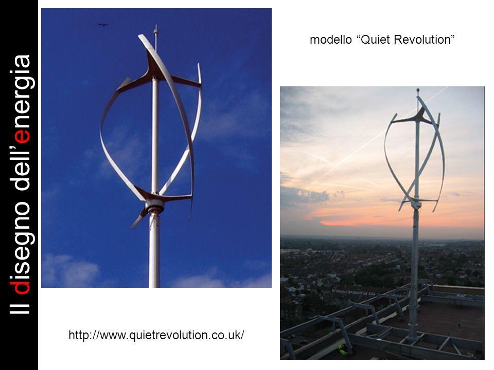 http://www.quietrevolution.co.uk/ modello Quiet Revolution Il disegno dellenergia