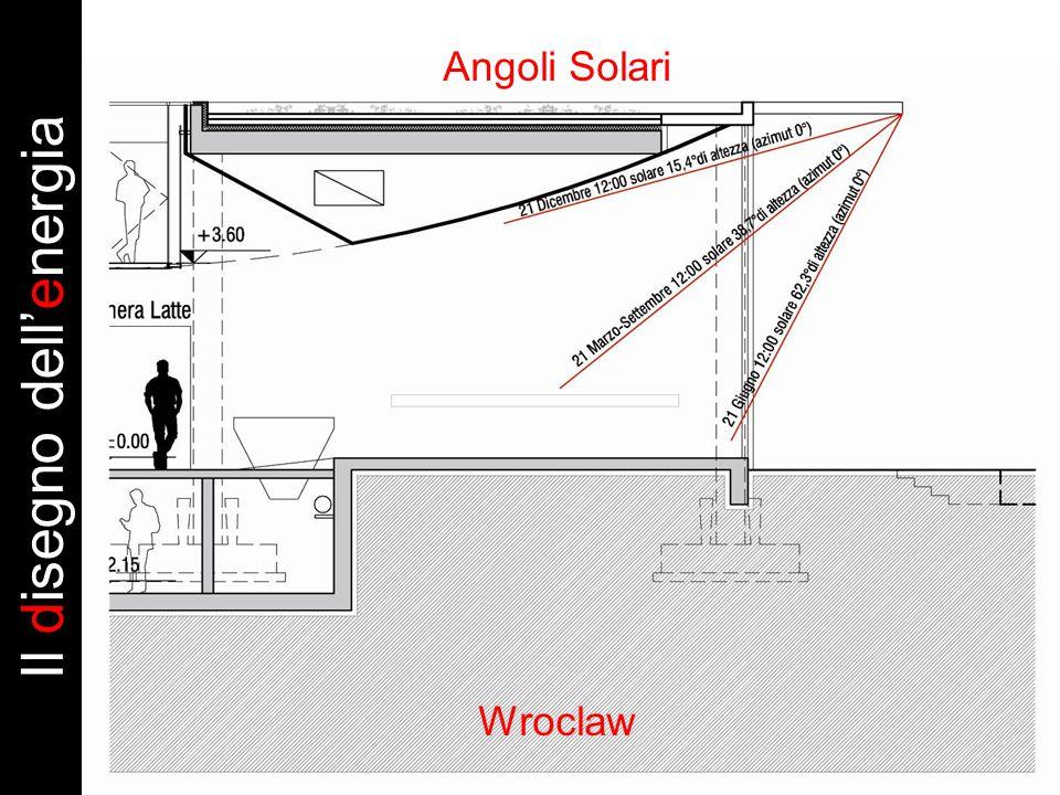 Angoli Solari Il disegno dellenergia Wroclaw