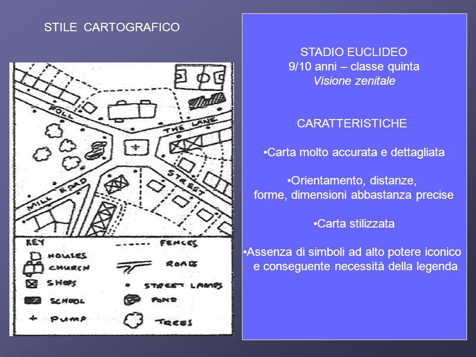 STADIO EUCLIDEO 9/10 anni – classe quinta Visione zenitale CARATTERISTICHE Carta molto accurata e dettagliata Orientamento, distanze, forme, dimension