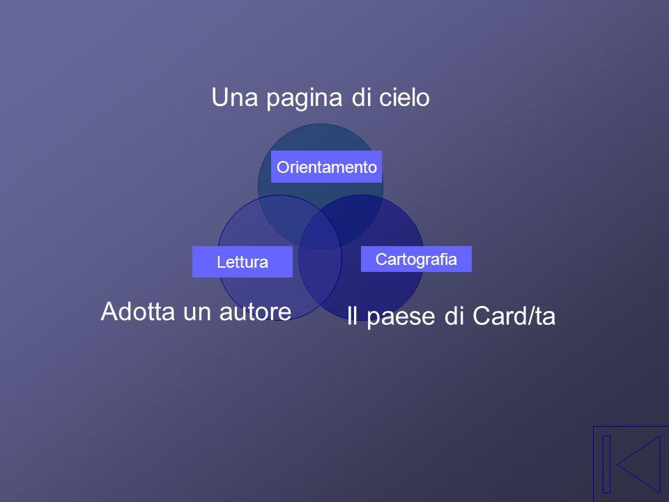FASI DEL PROGETTO FASI DEL PROGETTO Fase 1 Concetto di pianta e riduzione in scala Fase 1 Concetto di pianta e riduzione in scala Fase 2 Costruzione del Paese di Card/ ta.