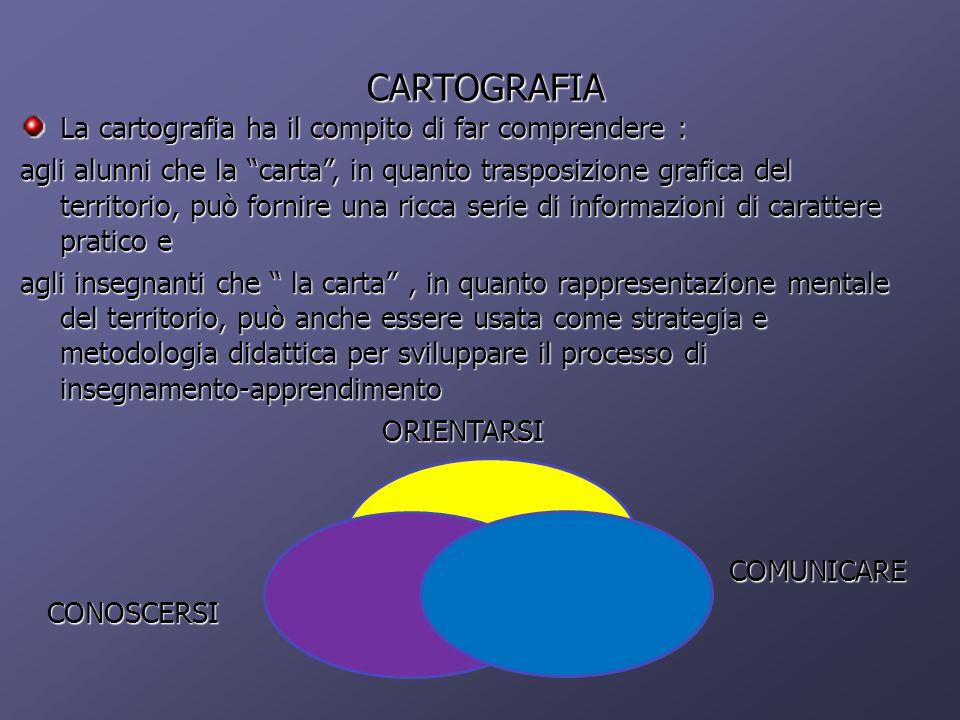 CARTOGRAFIA CARTOGRAFIA La cartografia ha il compito di far comprendere : agli alunni che la carta, in quanto trasposizione grafica del territorio, pu