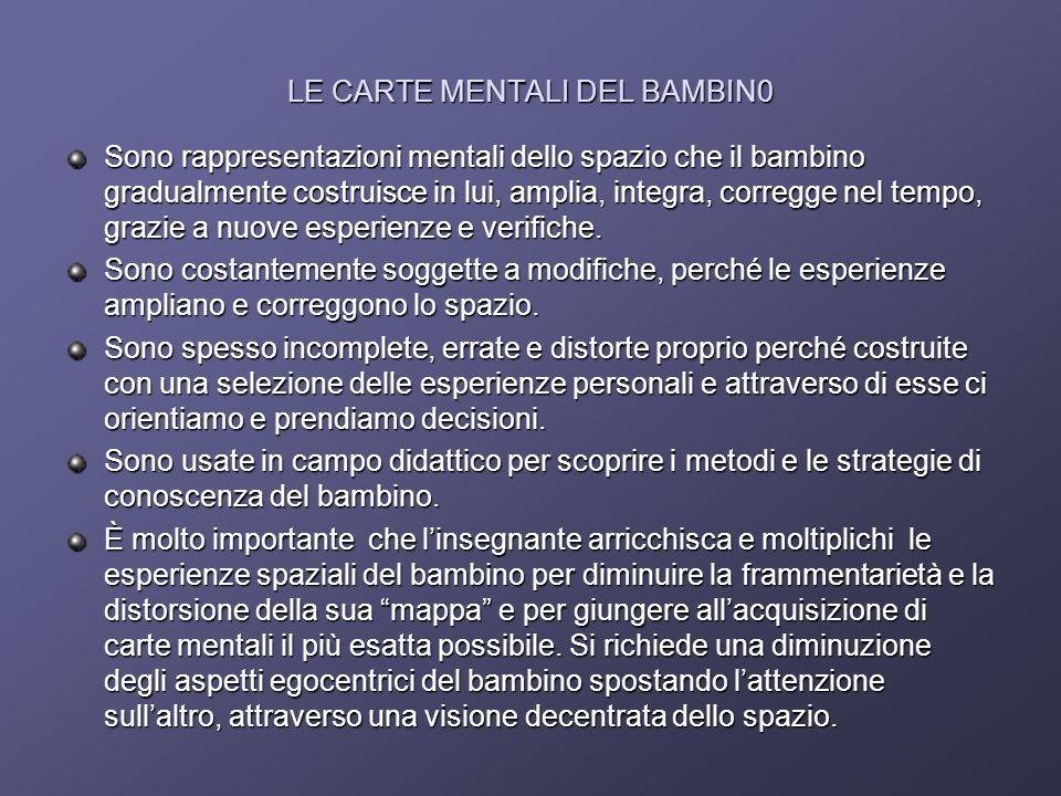 LE CARTE MENTALI DEL BAMBIN0 Sono rappresentazioni mentali dello spazio che il bambino gradualmente costruisce in lui, amplia, integra, corregge nel t