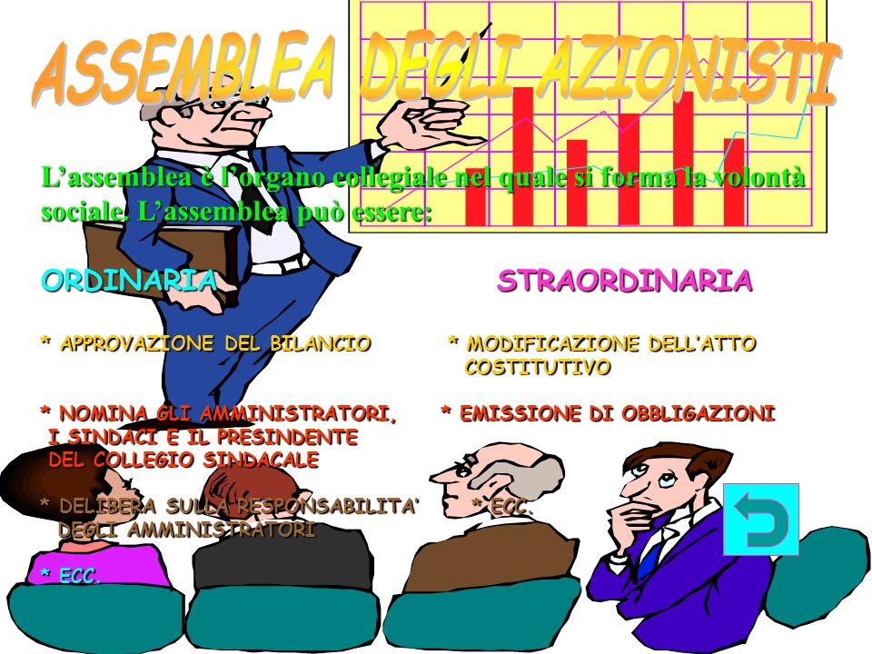 27/04/201453 Le società per azioni sono società di capitali e hanno personalità giuridica.