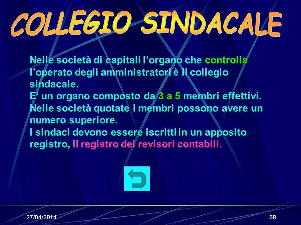 27/04/201457 Secondo lart. 2391 C.c.