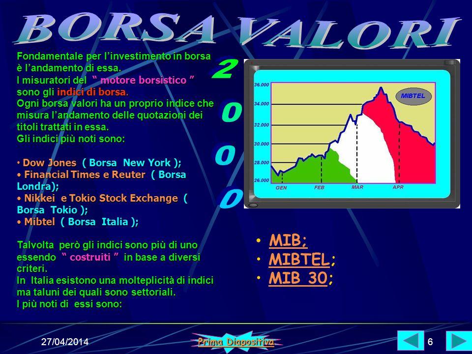27/04/20145 Adesso con lintroduzione del sistema telematico si parla di Mercato continuo.