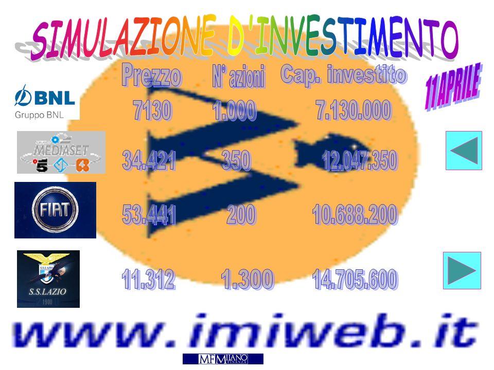 In data 11 aprile ho iniziato una simulazione di investimento tramite internet con la collaborazione della IMIWEB (Banca San Paolo) Linvestimento è durato per 25 giorni e il capitale investito è stato di £.